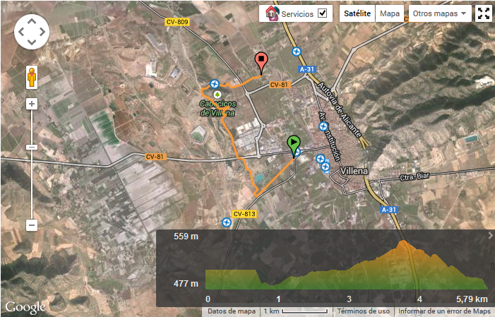 Imagen del track de la ruta en Wikiloc
