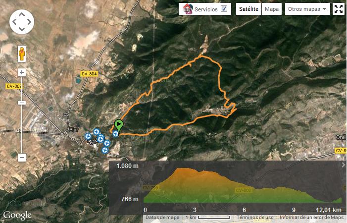 imagen track de la ruta en Wikiloc