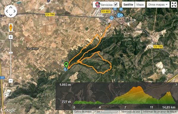 Fotografía de la ruta en Wikiloc, Villena, Alicante